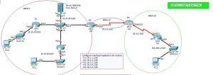 Ejercicio 1 de OSPF